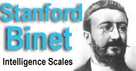 alfred binet and his life See more zoo story essays 1 over the life of alfred binet millions of years they can move a long way.